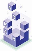 ADKAR blocks