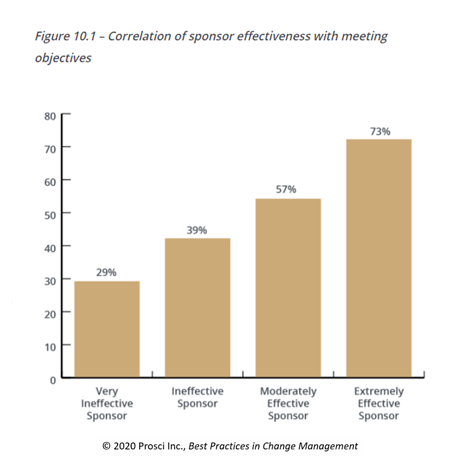 Sponsorship Effectiveness-1